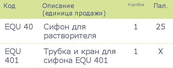 EQU-40-sku