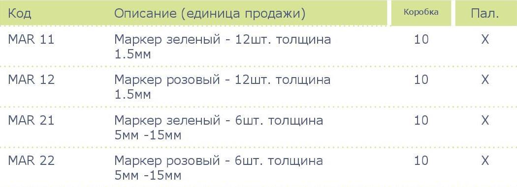 MAR-11-sku