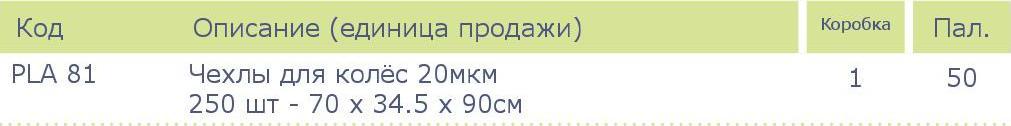 PLA-81-SKU