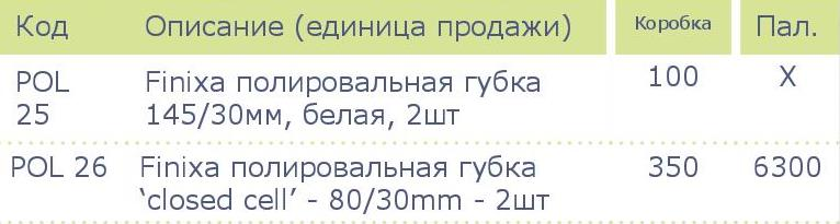 POL-25-26-sku