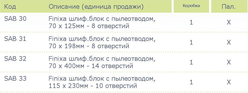 SAB-30-31-32-33-sku