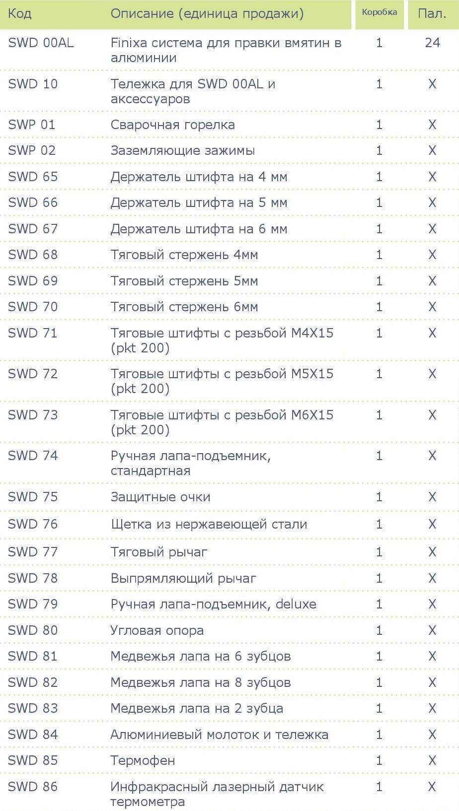 SWD00AL-sku