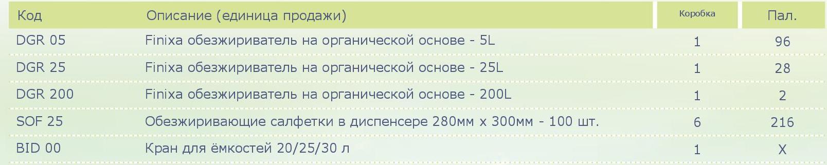 dgr-05-25-sku