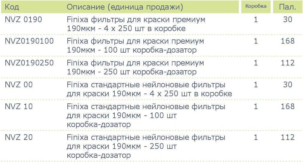 filtri-dlya-kraski-2