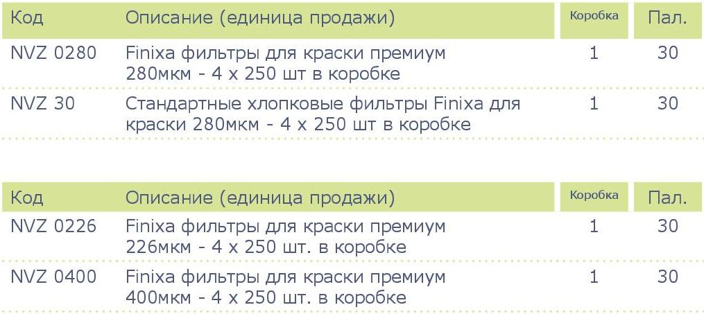 filtri-dlya-kraski-3